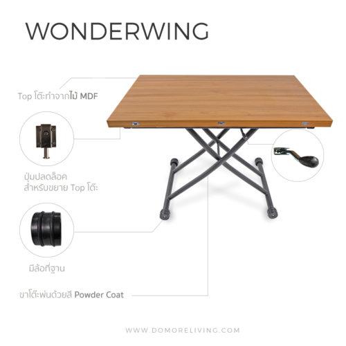 วัสดุโต๊ะ wonderwing